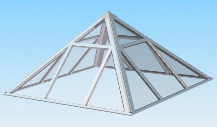 Зенитные фонари. Пирамендальные.